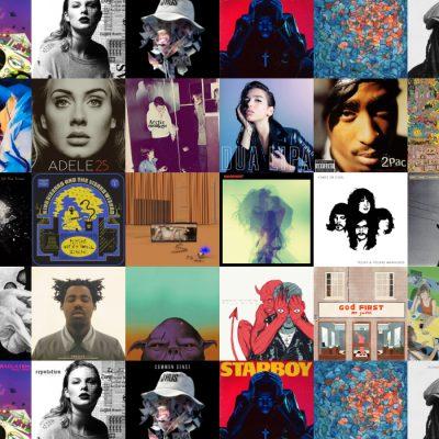配信する際どのようなカバーアートが最適か?