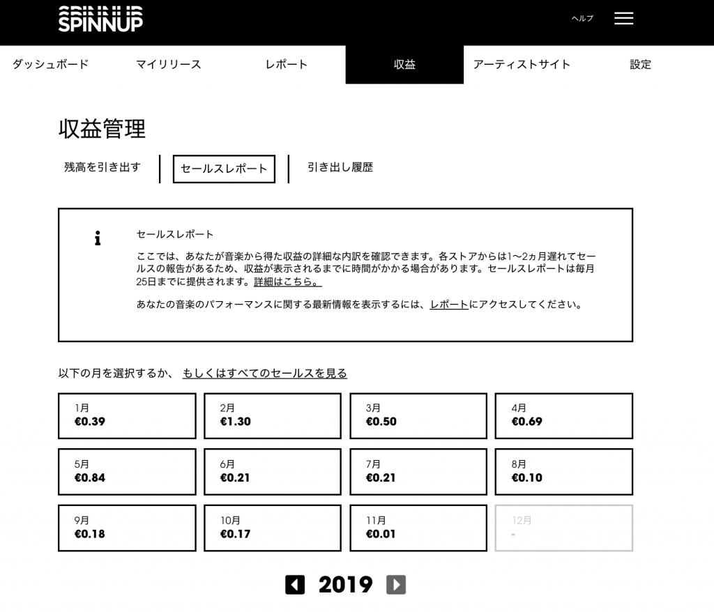 Spinnupアーティストダッシュボード収益管理ページ